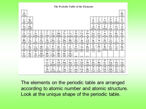 the majority of elements in periodic table are arranged according to their. Black Bedroom Furniture Sets. Home Design Ideas