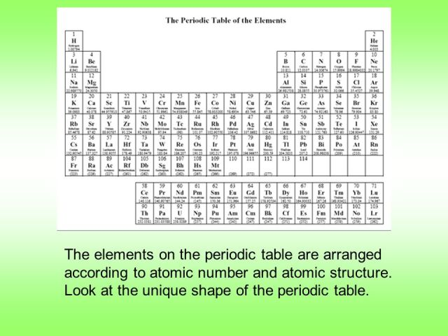Who arranged the periodic table by atomic number images periodic arranged the periodic table by atomic number gallery periodic who arranged the periodic table by atomic urtaz Image collections