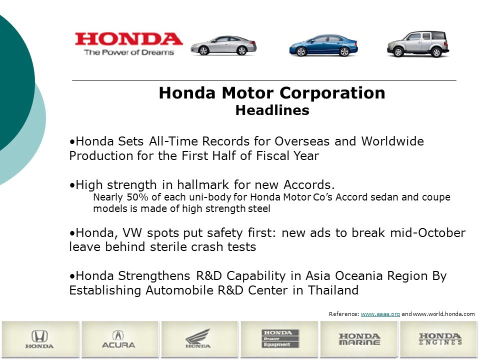 28 Honda Motor Corporation Automobile Manufacturing Industry Competitors Overview Ppt