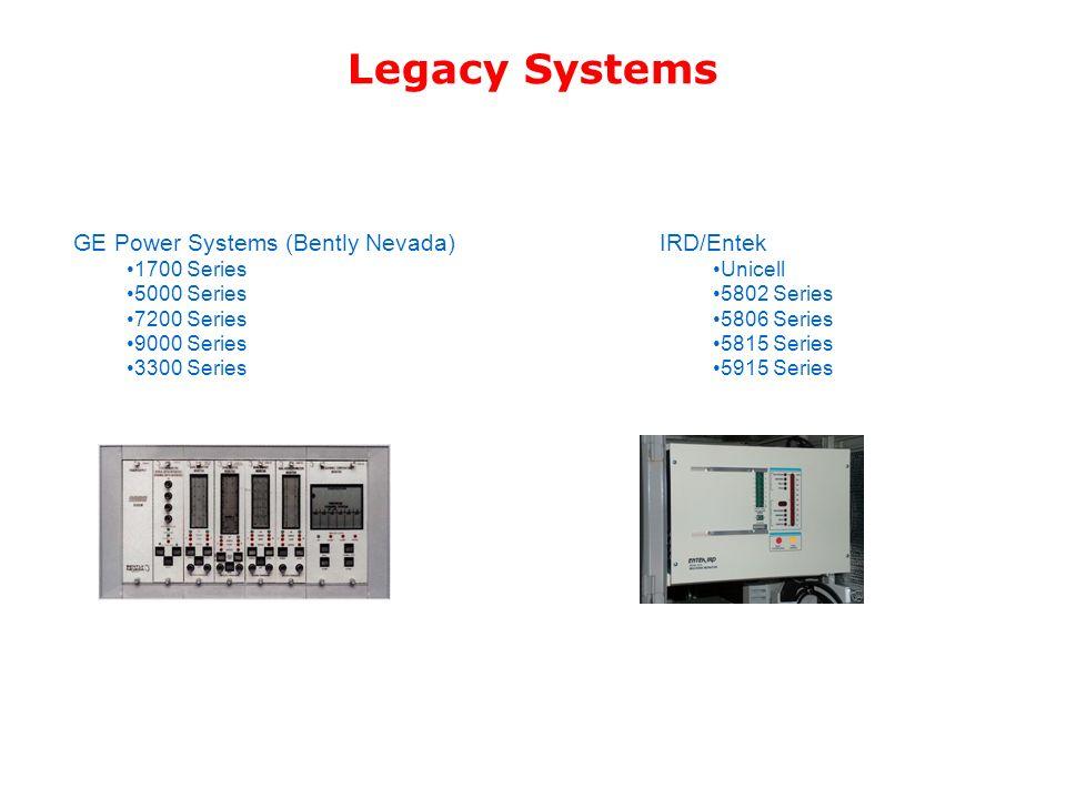 ➤ diagram bently nevada wiring diagram 183 91 89 pro hansafanprojekt de Square D Wiring Diagram bently nevada 3500 wiring diagram