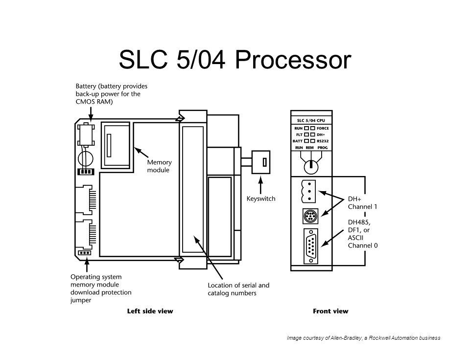 Wondrous Slc 500 Wiring Diagram Schematic Diagrams Wiring 101 Ponolaxxcnl