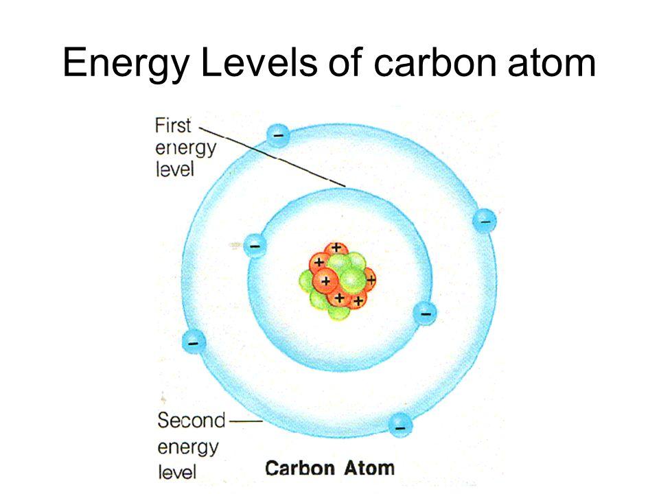 Periodic Element Symbol For Iron
