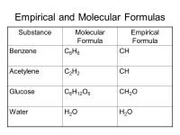 Printable Worksheets  Empirical Formula Worksheets