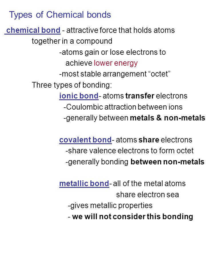 Chemical Bonding Pdf - Inspirational Interior style concepts for