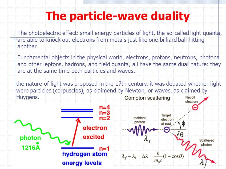 The particlewave duality  ppt video online download