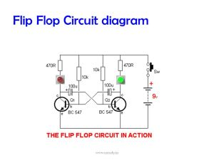 Flip Flop  ppt video online download
