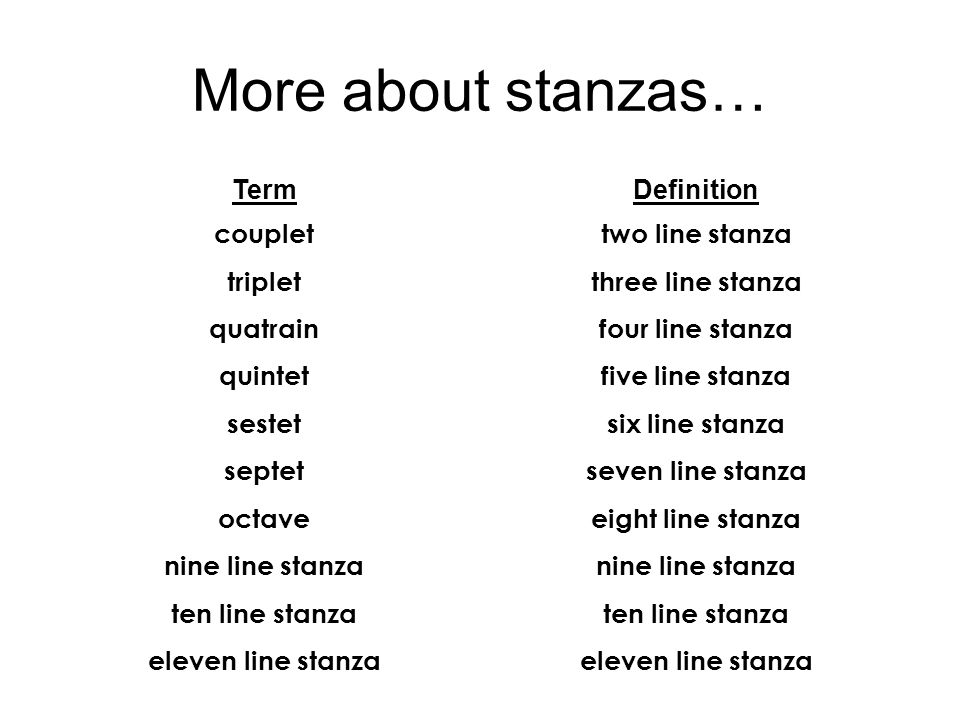 List of Synonyms and Antonyms of the Word: stanza definition