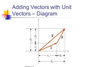 Introduction and Vectors  ppt download