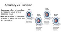 worksheet. Precision And Accuracy Worksheet. Grass Fedjp ...