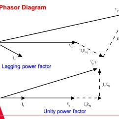 Phasor Diagram Of Single Phase Transformer Relationship Code - Ppt Video Online Download