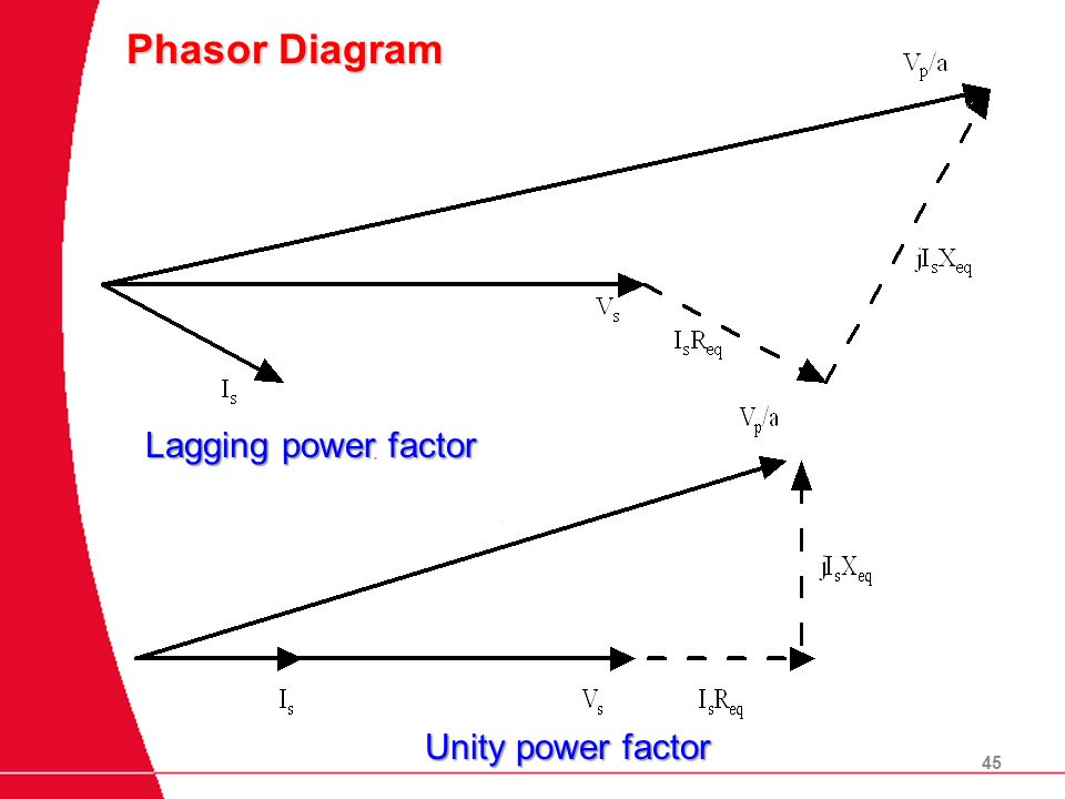 phasor diagram of single phase transformer citroen c4 boot wiring - ppt video online download