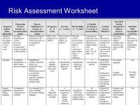 Risk Management Worksheet Example - wiildcreative