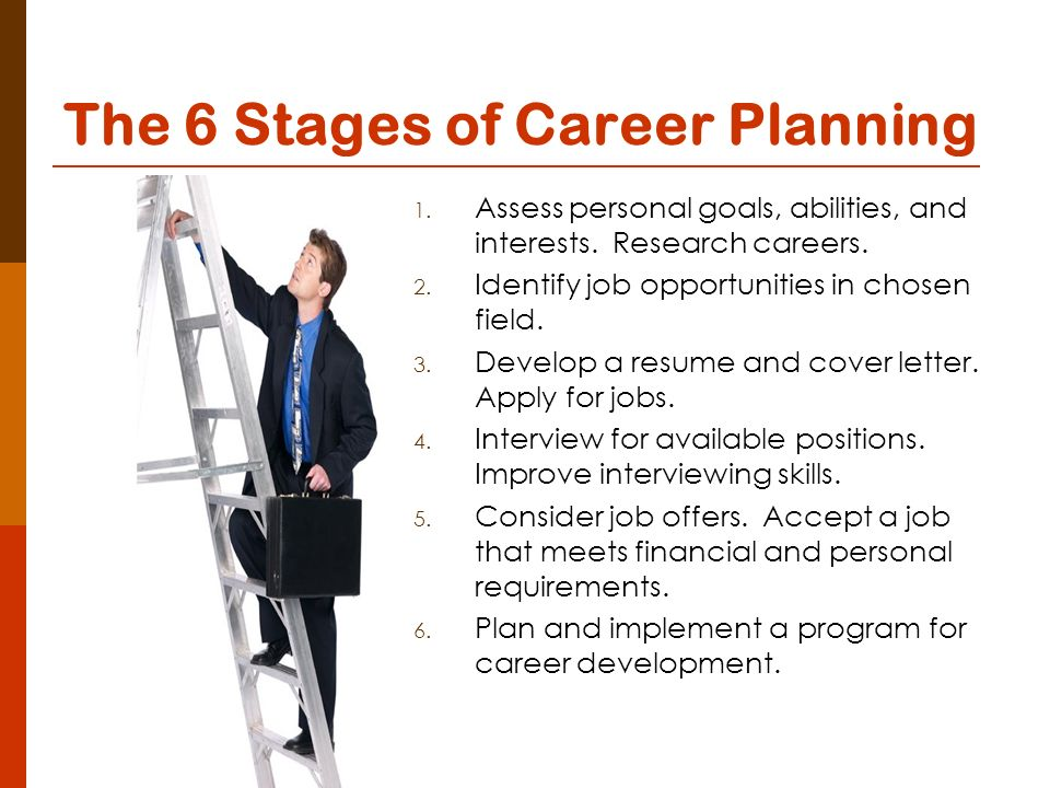 Planning for Your Career  ppt video online download