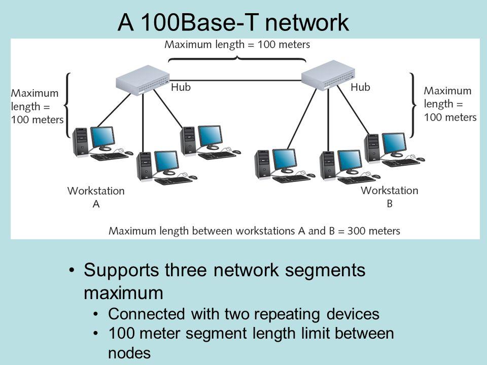 wired network diagram plot graphic organizer pdf cis 1140 fundamentals - ppt video online download
