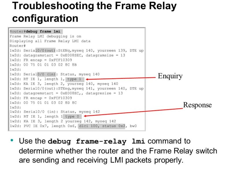 Frame Relay Switch Configuration | Frameswalls.org