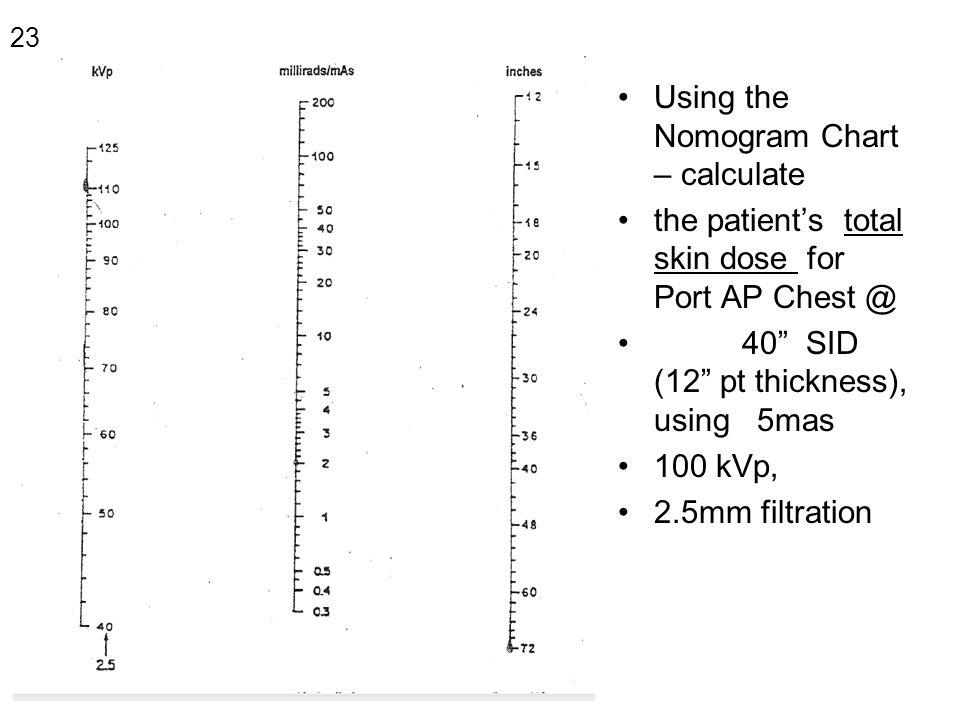 Sensitivity to Radiaiton & Calculating pt dose & more