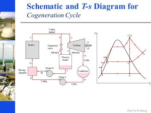 Cogeneration & Combined Cycles  ppt video online download