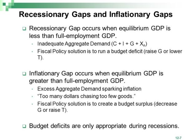 Fiscal Policy and the National Debt ppt video online