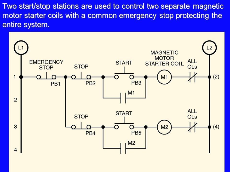 Wiring Diagrams And Ladder Logic besides Allen Bradley Plc Flasher additionally Fluid process systems as well Cybersecurity additionally Relay logic. on electric motor controls wiring examples