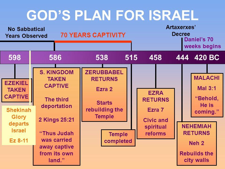 Bildergebnis für 70 years israel