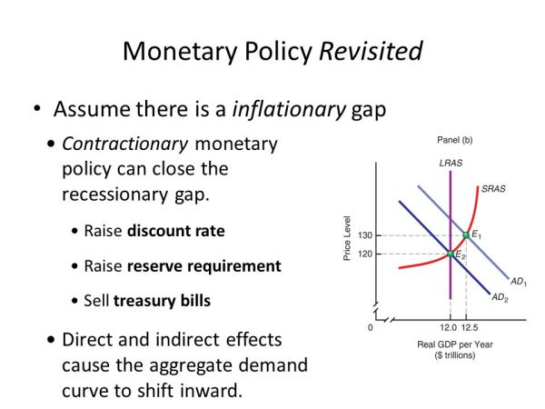 Inflation Unemployment and Stabilization Policies ppt