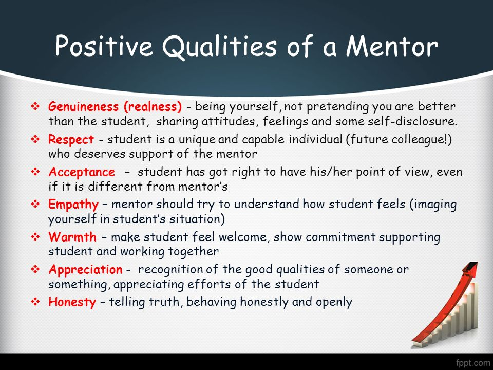 Mentoring  Coaching Eva Said Assistant Lecturer College of Nursing  ppt video online download