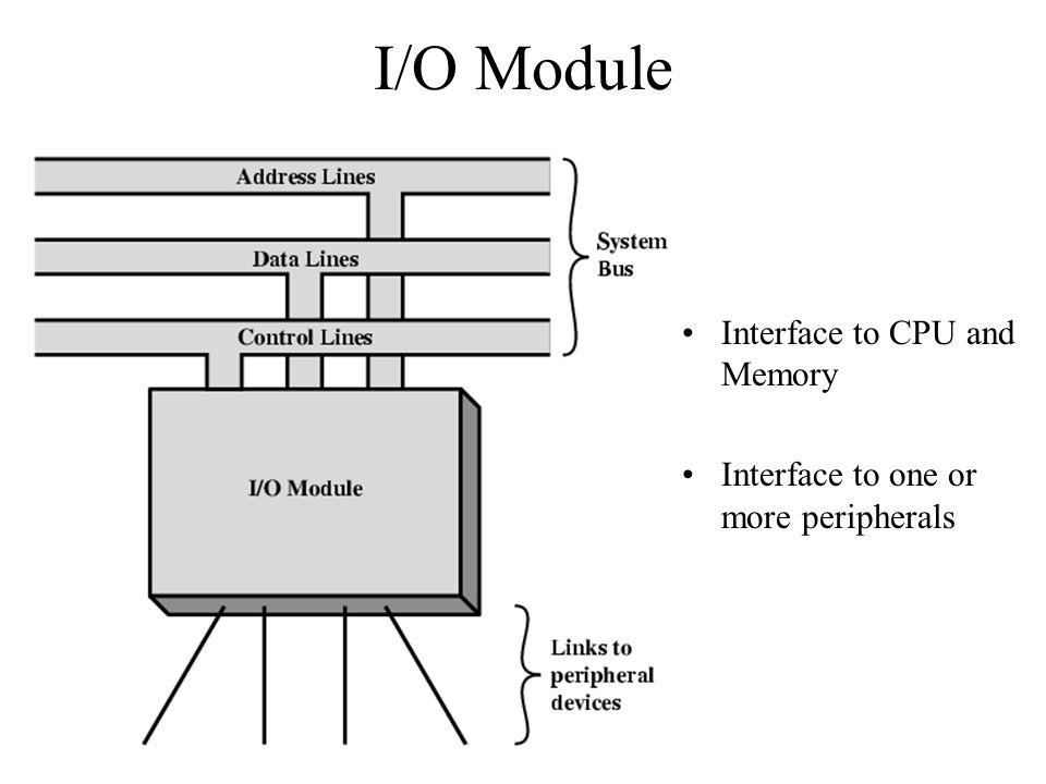 I/O Sub-System CT101