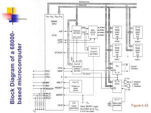 CPEEE 421 Microputers: Motorola – The CPU Hardware