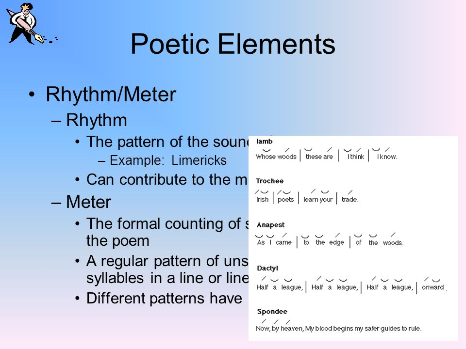 Notes On The Art Of Poetry By Dylan Thomas Ppt Video