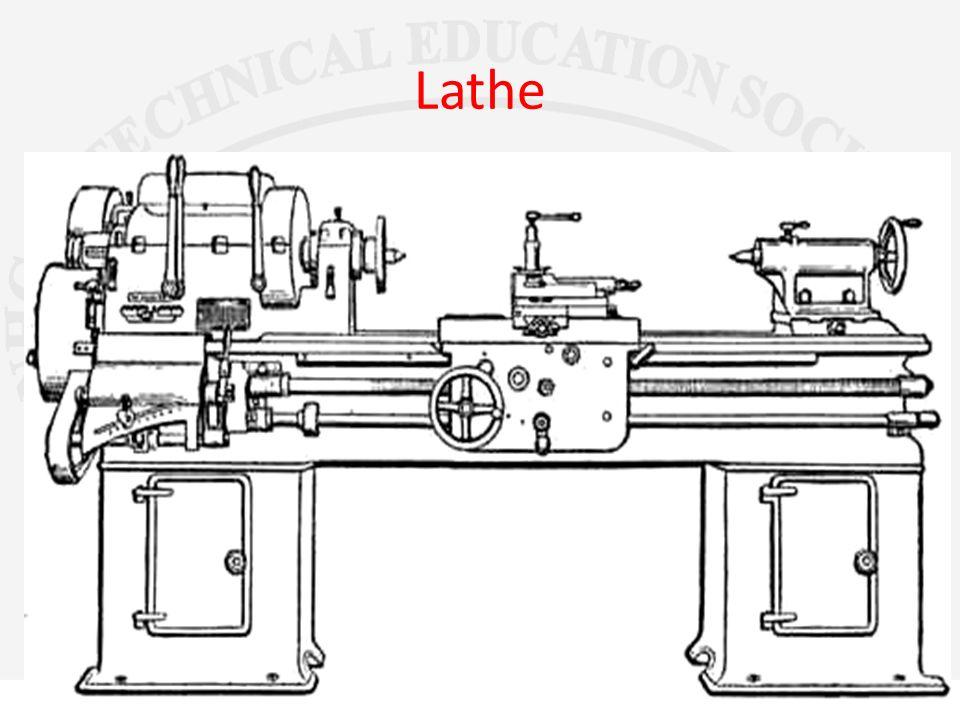 Unit 4 Machine Tools Machine Tools (Basic Elements