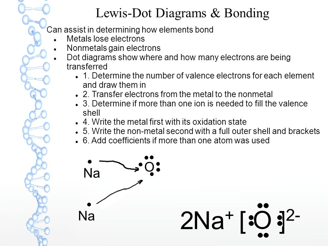 Chemical Bonding Chemical Bond The Attractive Force Between The Protons Of One Atom For The