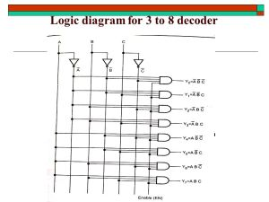 Combinational Logic Design  ppt download