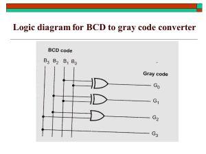 Combinational Logic Design  ppt download