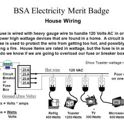 Telect Fuse Panel Wiring Diagram 2007 Ford Fusion Ac Best Wallpapers Cloud Patent Drawing 100 Electricity Merit Badge Ppt Online Download 10 Show Toaster Wattage Rating 120vac