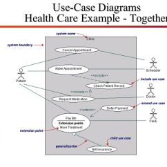 Unified Modeling Language Class Diagram San Storage Network The - Ppt Download