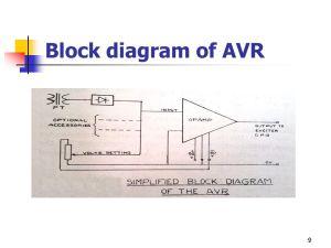 AUTOMATIC VOLTAGE REGULATOR(AVR)  ppt video online download