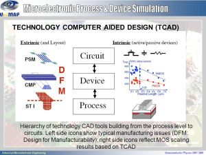 OVERVIEW ON PROCESS & DEVICE SIMULATION  ppt video online