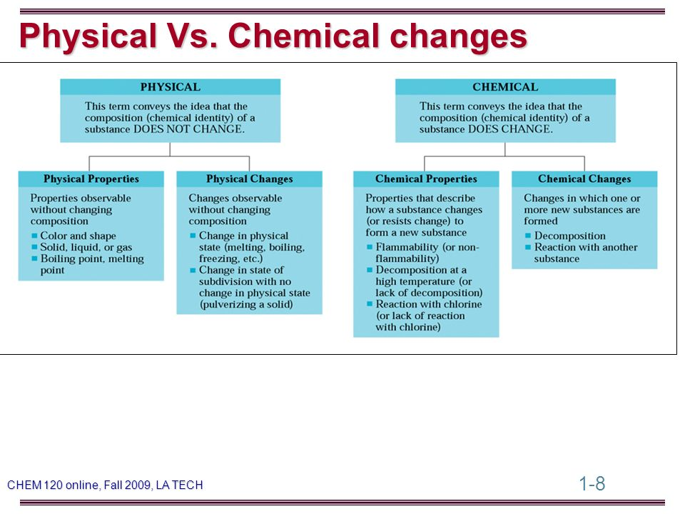 And And How Used Are What Substance Chemical They Are Changes Physical
