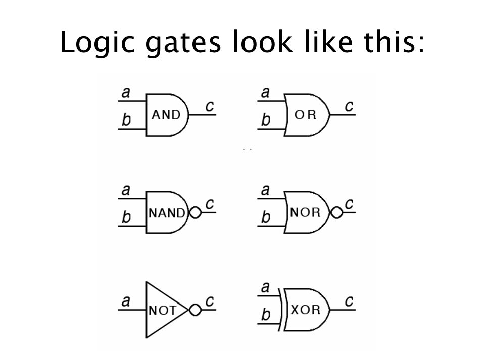 how to read logic gate diagrams