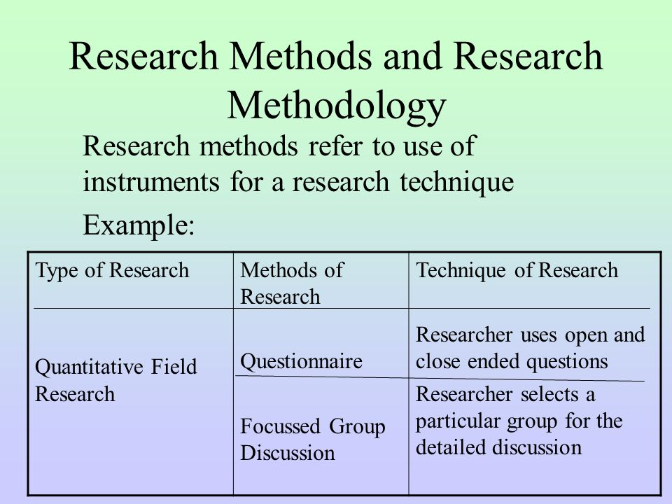 Research Methodology Dr Chowdhury Saleh Ahmed Ppt Download