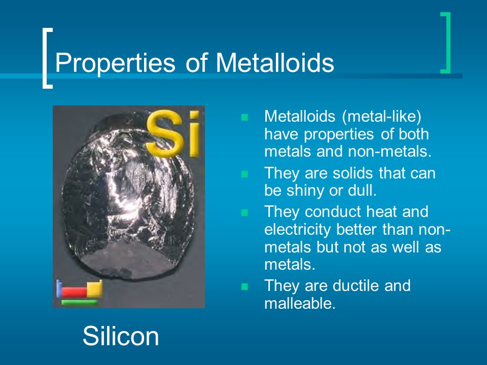 Table Metalloids Elements Names Non Periodic Metal Metal