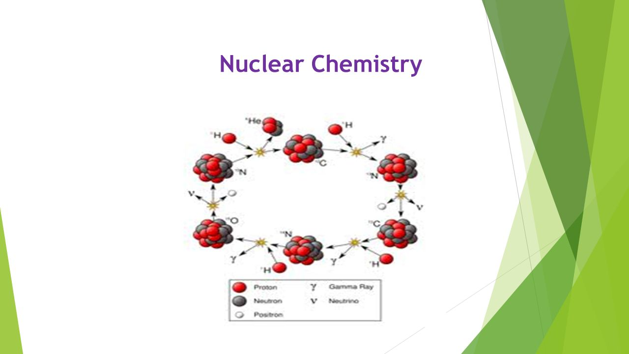 Week 13 Chemistry Nuclear Chemistry Ppt Download