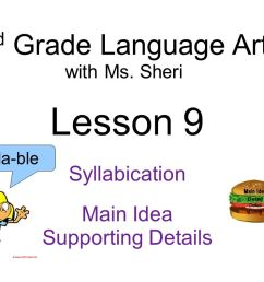 Lesson 9 3rd Grade Language Arts Syllabication Main Idea - ppt video online  download [ 793 x 1058 Pixel ]