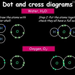 Electron Dot Diagram Of Carbon Radio Wiring For 1999 Dodge Ram 2500 Structures And Bonding - Ppt Video Online Download