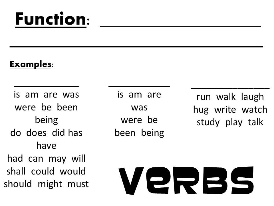 Nouns Function: ____________________________ Examples