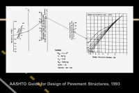 11/30/1998 Design of Roadway Drainage Systems Using ...
