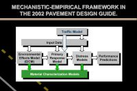 11/30/1998 Design of Roadway Drainage Systems Using
