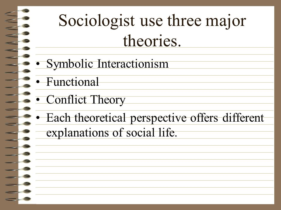Theoretical Perspectives In Sociology Ppt Video Online