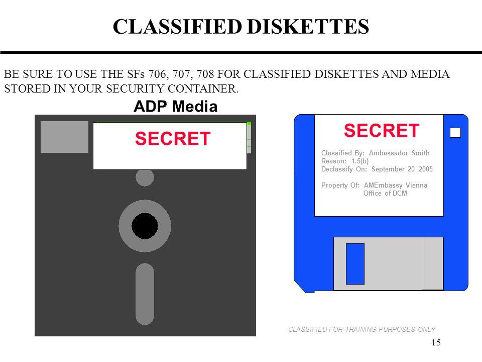 Sf 705 Confidential Cover Sheet Blue