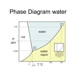 Phase Change Of Water Diagram Brownie Sash Unit 8 Liquids And Solutions Ppt Video Online Download